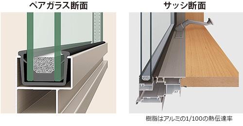 ペアガラスアルミ樹脂複合サッシ